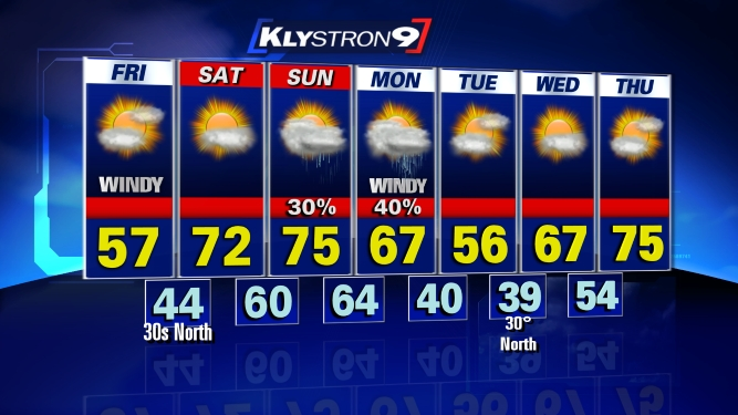 ST http://static.baynews9.com/images/wx/bn9/lg_7day.jpg Here's our Tampa weather this weekend.  It is going to be Florida cold.